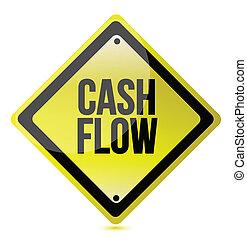 cash flow yellow sign illustration