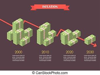 Cash money inflation infographic