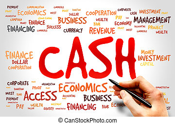 CASH word cloud, business concept