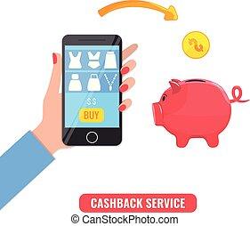 Cashback service concept