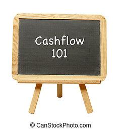 Cashflow - The art of learning cashflow descibed on a...