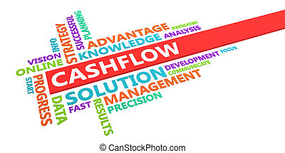 Cashflow Word Cloud