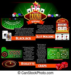 Casino Games Infographic