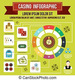 Casino infographic, flat style