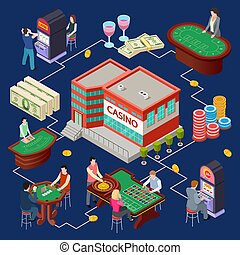 Casino vector illustration - gambling isometric 3d concept....