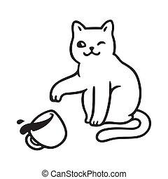 Cat breaking cup