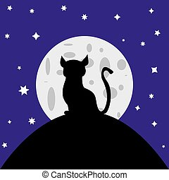 Cat silhouette in the background of the moon