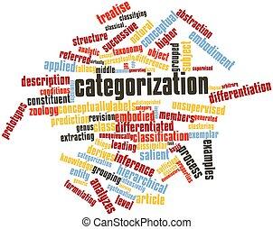 categorizzazione, parola, nuvola