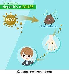 causa, hepatitis