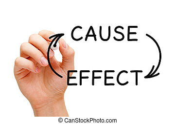 Cause and Effect Concept - Hand writing Cause and Effect...