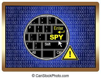 Caution Computer Spy