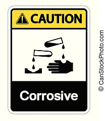 Caution Corrosive Symbol Sign on white background
