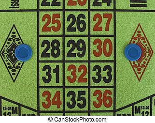 cauto, giocatore d'azzardo