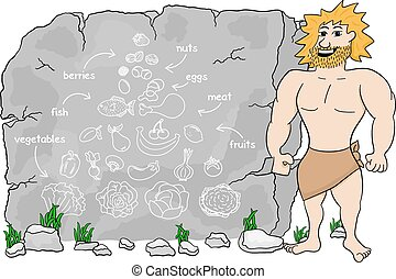 the cave man diet essay There's a reason you've never seen a picture of a fat caveman the new paleo diet or cave man diet, is a natural, utterly-simple way of eating that promotes dramatic health benefits and weight loss results you will never achieve from any other diet, weight loss program or fad diet you have or haven't yet come across.