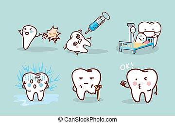 cavità, cartone animato, dente