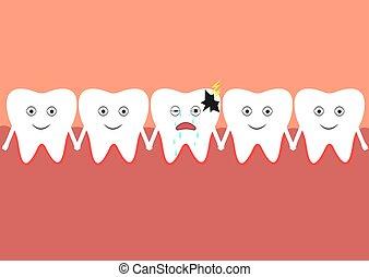 cavità, numero, ammalato, denti, orale