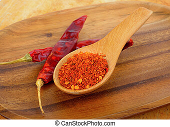 Cayenne pepper in a spoon