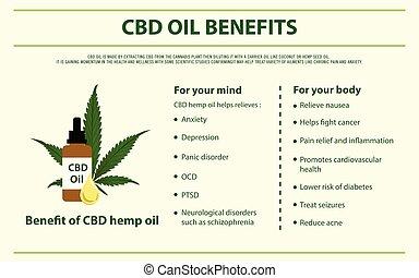 cbd, óleo, infographic, horizontais, benefícios