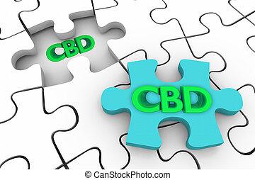 cbd, 困惑, マリファナ, イラスト, 解決, インド大麻, cannabidiol, 麻, 小片, 3d