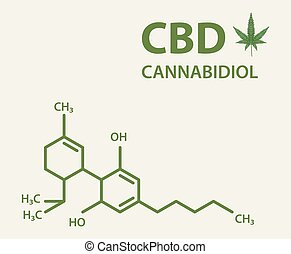 CBD molecular formula chemistry diagram Cannabidiol
