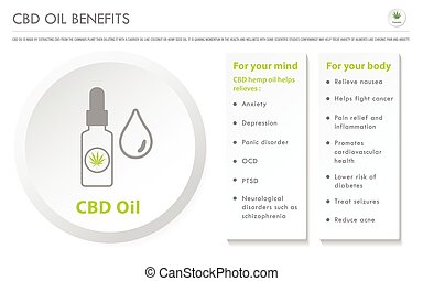 CBD Oil Benefits horizontal business infographic