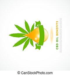 Cbd oil poster design on white background
