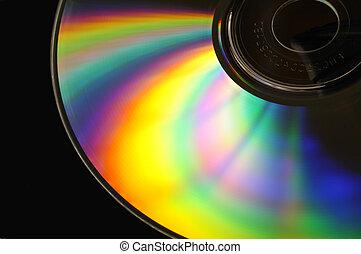 cd, diffractie