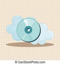 CD-ROM theme elements