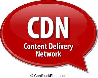 cdn, acroniem, definitie, tekstballonetje, illustratie