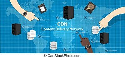 cdn, contenido, entrega, red, distribución, archivo, acceso, a través de, servidor