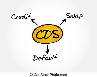 CDS - Credit Default Swap acronym, business concept