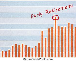 cedo, investir, conceito, aposentadoria