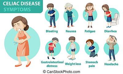 celiac, informationen, infographic, krankheit, symptome