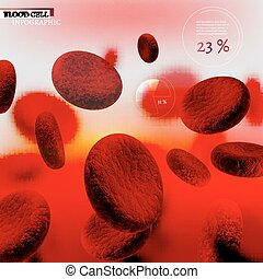 cell, infographic, blod