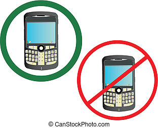 Cell phone usage - Usage of cell phone is allowed and not...