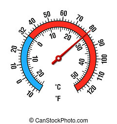 Celsius and Fahrenheit round thermometer. Vector illustration.