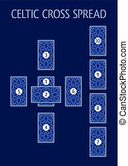 Celtic cross tarot spread. Card back side - Celtic cross...