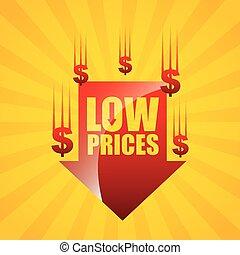 cena, niski