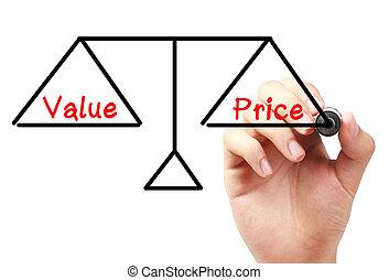 cena, waga, wartość