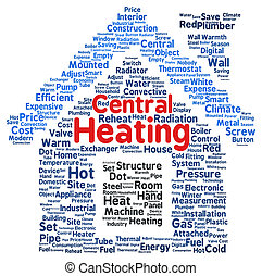 Central heating word cloud shape
