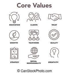 centro, onestà, set, scopo, collaborazione, -, fuoco, valore, passione, visione, valori, missione, integrità, o, icona