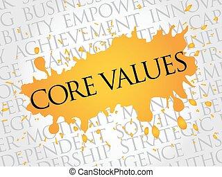 centro, parola, valori, nuvola