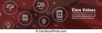 centro, set, testata, immagine, ecc, valori, web, integrità, missione, bandiera, icona