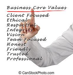centro, valori, affari