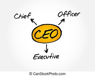 CEO - Chief executive officer acronym, business concept background