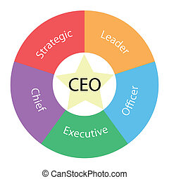 CEO circular concept with colors and star