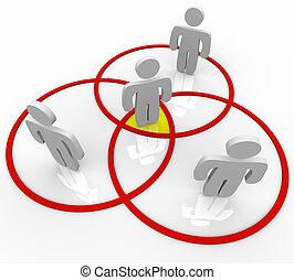 cerchi, diagramma, persone, ricoprendo, collegamenti, venn
