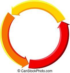 cerchio, stile, icona, ciclo, colorito, cartone animato, ...