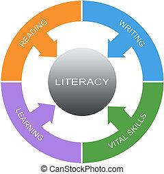 cercle, concept, mot, alphabétisation