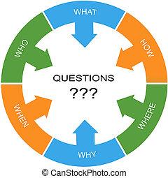 cercle, concept, mot, questions